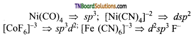 TN Board 12th Chemistry Important Questions Chapter 5 Coordination Chemistry 103