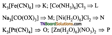 TN Board 12th Chemistry Important Questions Chapter 5 Coordination Chemistry 107