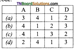 TN Board 12th Chemistry Important Questions Chapter 5 Coordination Chemistry 112
