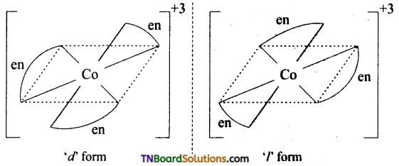 TN Board 12th Chemistry Important Questions Chapter 5 Coordination Chemistry 12