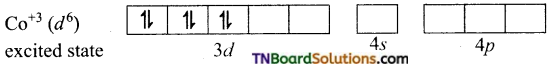 TN Board 12th Chemistry Important Questions Chapter 5 Coordination Chemistry 30