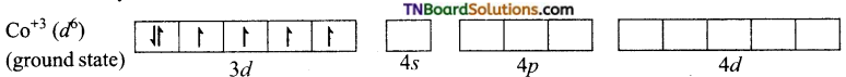 TN Board 12th Chemistry Important Questions Chapter 5 Coordination Chemistry 32