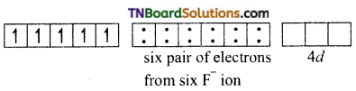 TN Board 12th Chemistry Important Questions Chapter 5 Coordination Chemistry 40