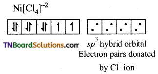 TN Board 12th Chemistry Important Questions Chapter 5 Coordination Chemistry 46