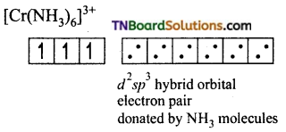 TN Board 12th Chemistry Important Questions Chapter 5 Coordination Chemistry 48