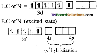 TN Board 12th Chemistry Important Questions Chapter 5 Coordination Chemistry 57
