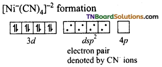 TN Board 12th Chemistry Important Questions Chapter 5 Coordination Chemistry 61