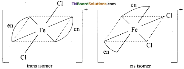 TN Board 12th Chemistry Important Questions Chapter 5 Coordination Chemistry 69
