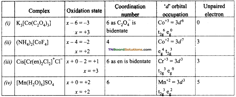 TN Board 12th Chemistry Important Questions Chapter 5 Coordination Chemistry 85
