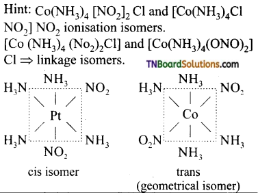 TN Board 12th Chemistry Important Questions Chapter 5 Coordination Chemistry 97