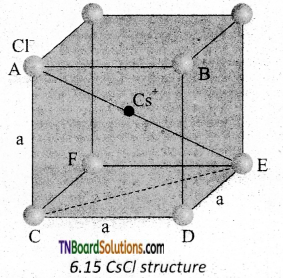 TN Board 12th Chemistry Important Questions Chapter 6 Solid State 20