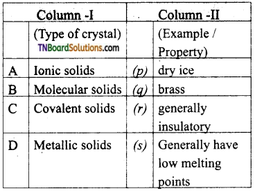 TN Board 12th Chemistry Important Questions Chapter 6 Solid State 38