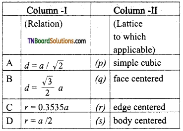 TN Board 12th Chemistry Important Questions Chapter 6 Solid State 39