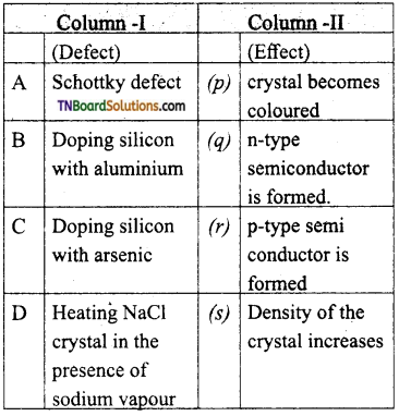 TN Board 12th Chemistry Important Questions Chapter 6 Solid State 40