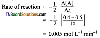 TN Board 12th Chemistry Important Questions Chapter 7 Chemical Kinetics 5