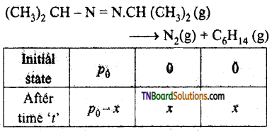 TN Board 12th Chemistry Important Questions Chapter 7 Chemical Kinetics 56