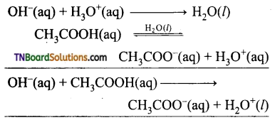 TN Board 12th Chemistry Important Questions Chapter 8 Ionic Equilibrium 17
