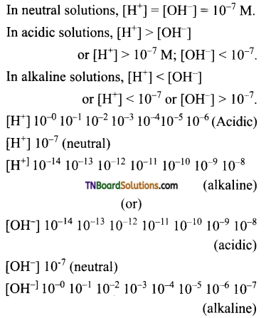 TN Board 12th Chemistry Important Questions Chapter 8 Ionic Equilibrium 2