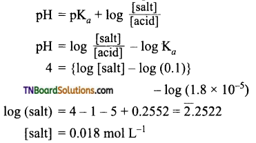 TN Board 12th Chemistry Important Questions Chapter 8 Ionic Equilibrium 22