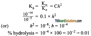 TN Board 12th Chemistry Important Questions Chapter 8 Ionic Equilibrium 54