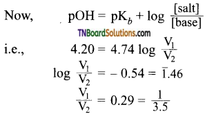 TN Board 12th Chemistry Important Questions Chapter 8 Ionic Equilibrium 61