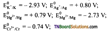 TN Board 12th Chemistry Important Questions Chapter 9 Electro Chemistry 15