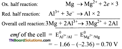 TN Board 12th Chemistry Important Questions Chapter 9 Electro Chemistry 22