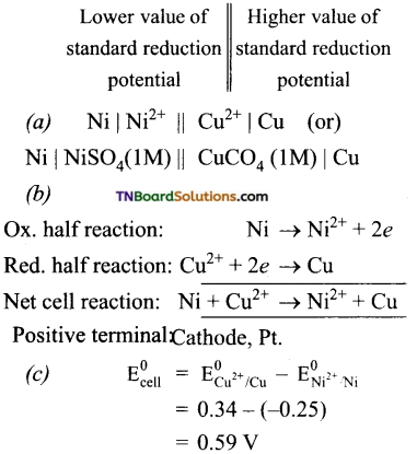 TN Board 12th Chemistry Important Questions Chapter 9 Electro Chemistry 23