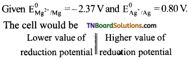 TN Board 12th Chemistry Important Questions Chapter 9 Electro Chemistry 35