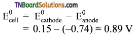 TN Board 12th Chemistry Important Questions Chapter 9 Electro Chemistry 52